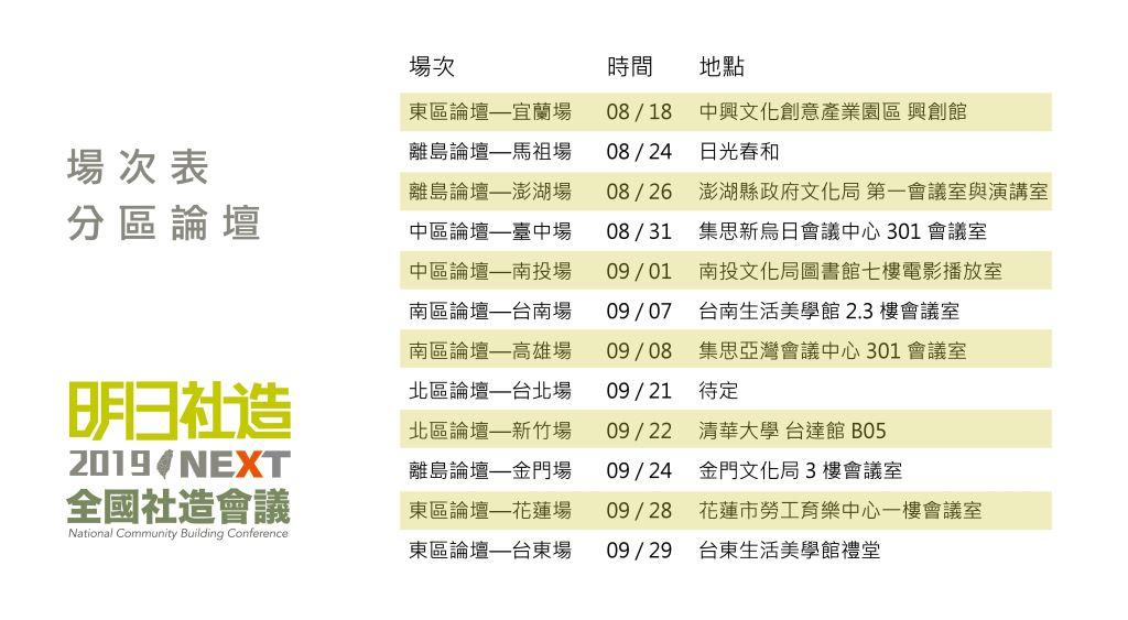 文化部辦理「108年全國社區營造會議」,敬邀各界夥伴參與~(2)