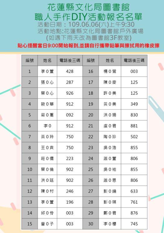 花蓮縣文化局圖書館公告-職人手作橡皮章雕刻DIY活動報名單