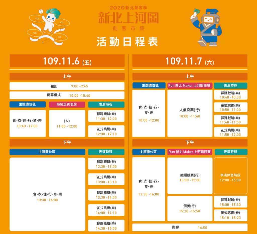 【轉知】2020新北創客季-新北上河圖創客市集(2)